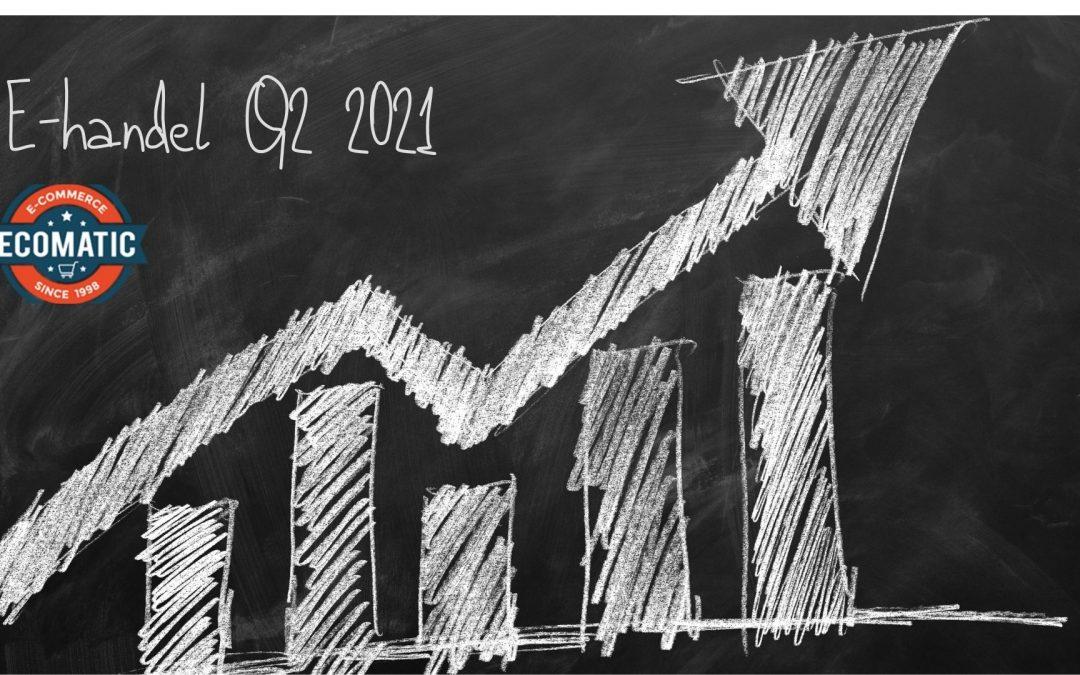 Statistik från Q2 2021 du vill ha koll på
